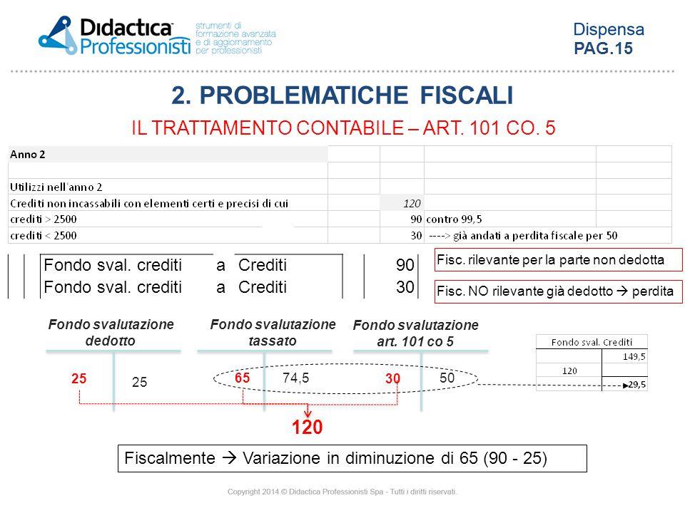 Fondo svalutazione tassato 74,565 Fondo svalutazione dedotto 25 Fondo svalutazione art. 101 co 5 50 120 30 2. PROBLEMATICHE FISCALI IL TRATTAMENTO CON