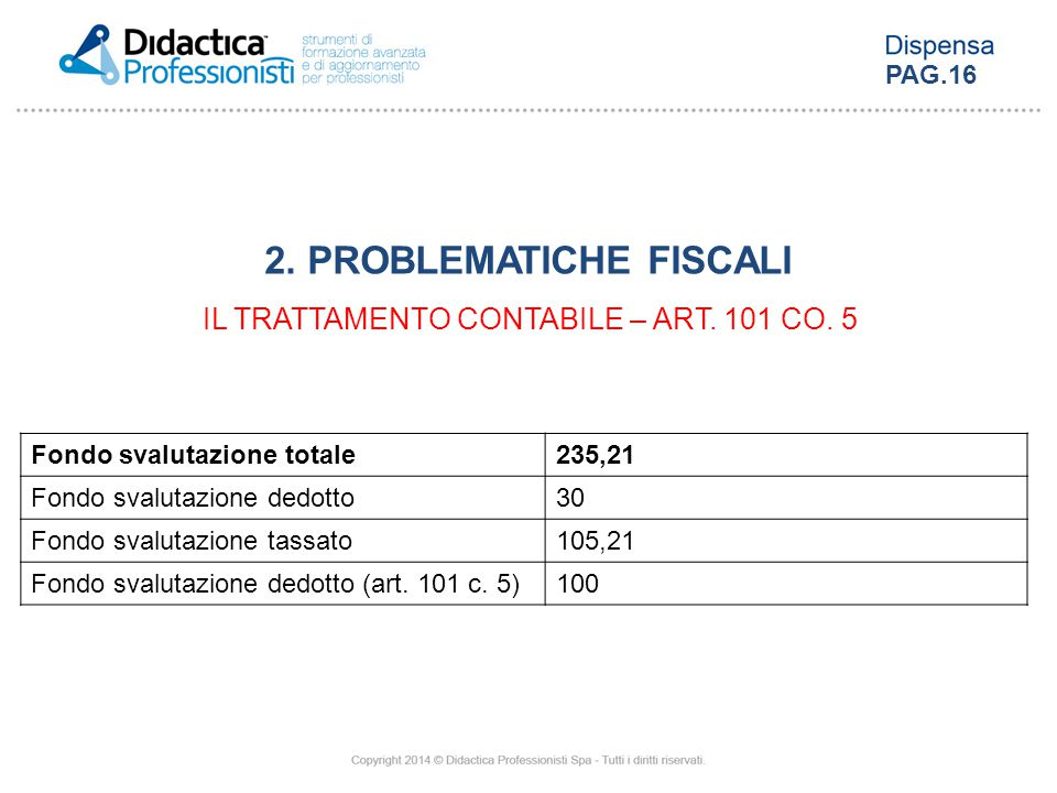 Fondo svalutazione totale235,21 Fondo svalutazione dedotto30 Fondo svalutazione tassato105,21 Fondo svalutazione dedotto (art. 101 c. 5)100 2. PROBLEM
