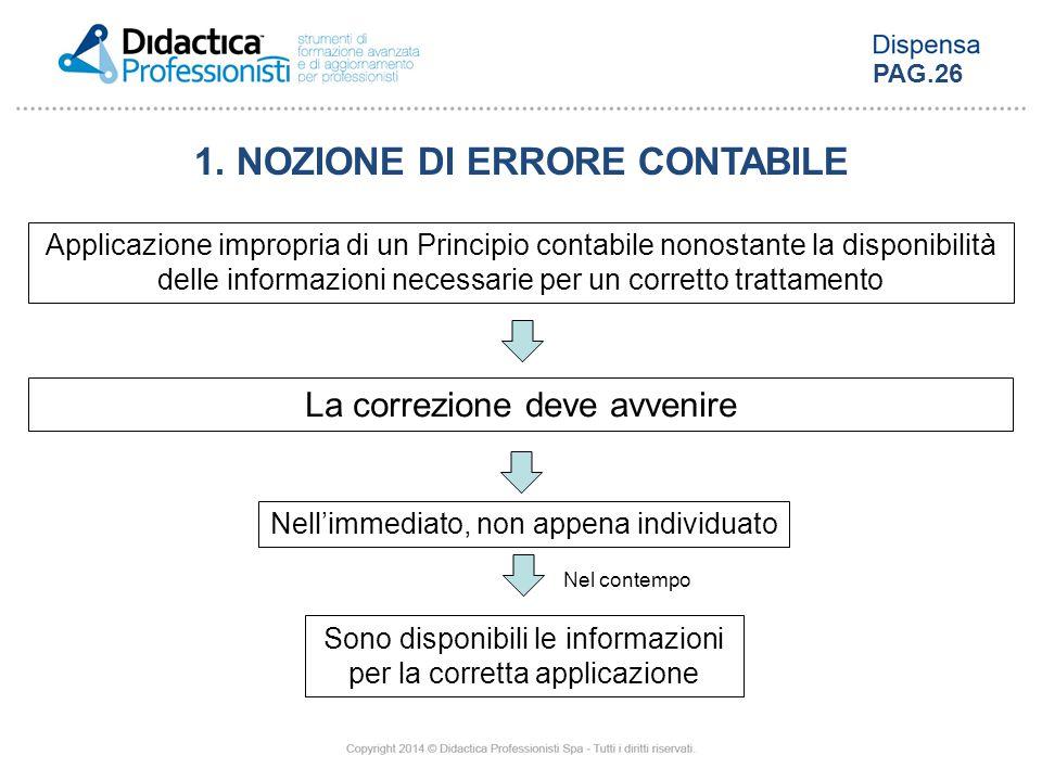 1. NOZIONE DI ERRORE CONTABILE Applicazione impropria di un Principio contabile nonostante la disponibilità delle informazioni necessarie per un corre