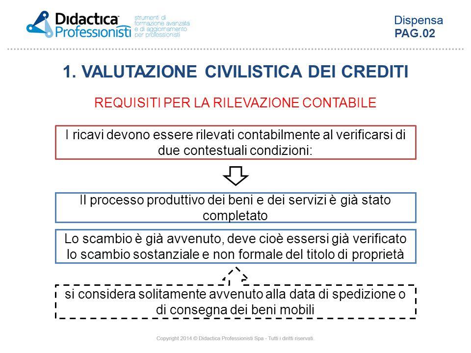 I ricavi devono essere rilevati contabilmente al verificarsi di due contestuali condizioni: Il processo produttivo dei beni e dei servizi è già stato
