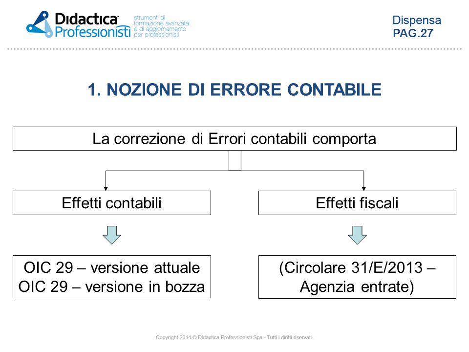 La correzione di Errori contabili comporta 1. NOZIONE DI ERRORE CONTABILE Effetti contabiliEffetti fiscali OIC 29 – versione attuale OIC 29 – versione