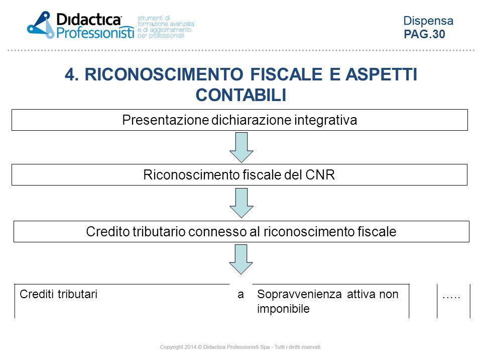 4. RICONOSCIMENTO FISCALE E ASPETTI CONTABILI Riconoscimento fiscale del CNR Presentazione dichiarazione integrativa Credito tributario connesso al ri
