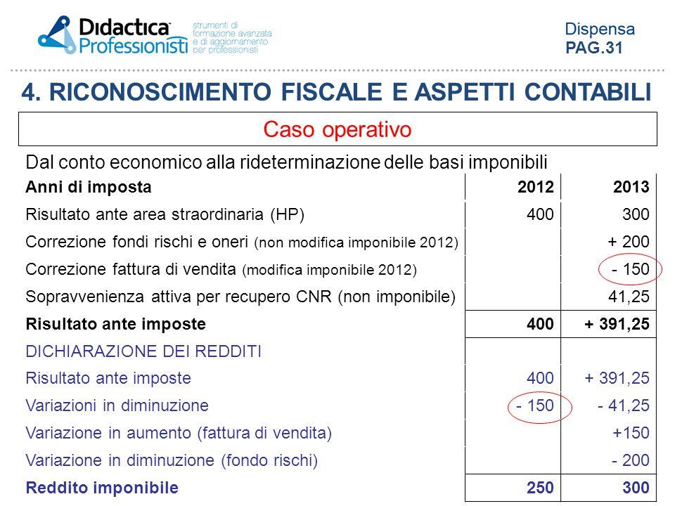 4. RICONOSCIMENTO FISCALE E ASPETTI CONTABILI Caso operativo Dal conto economico alla rideterminazione delle basi imponibili Anni di imposta20122013 R