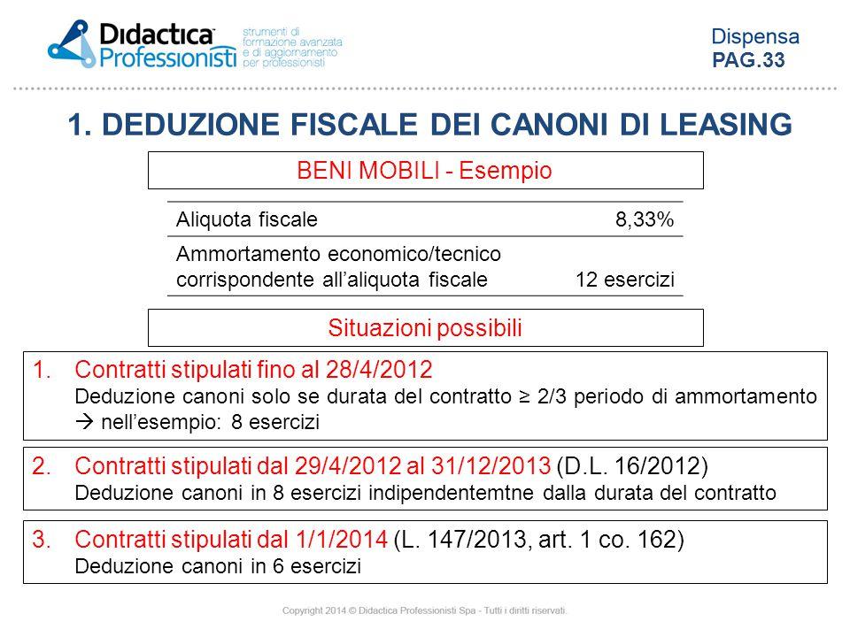 1. DEDUZIONE FISCALE DEI CANONI DI LEASING BENI MOBILI - Esempio Aliquota fiscale8,33% Ammortamento economico/tecnico corrispondente all'aliquota fisc