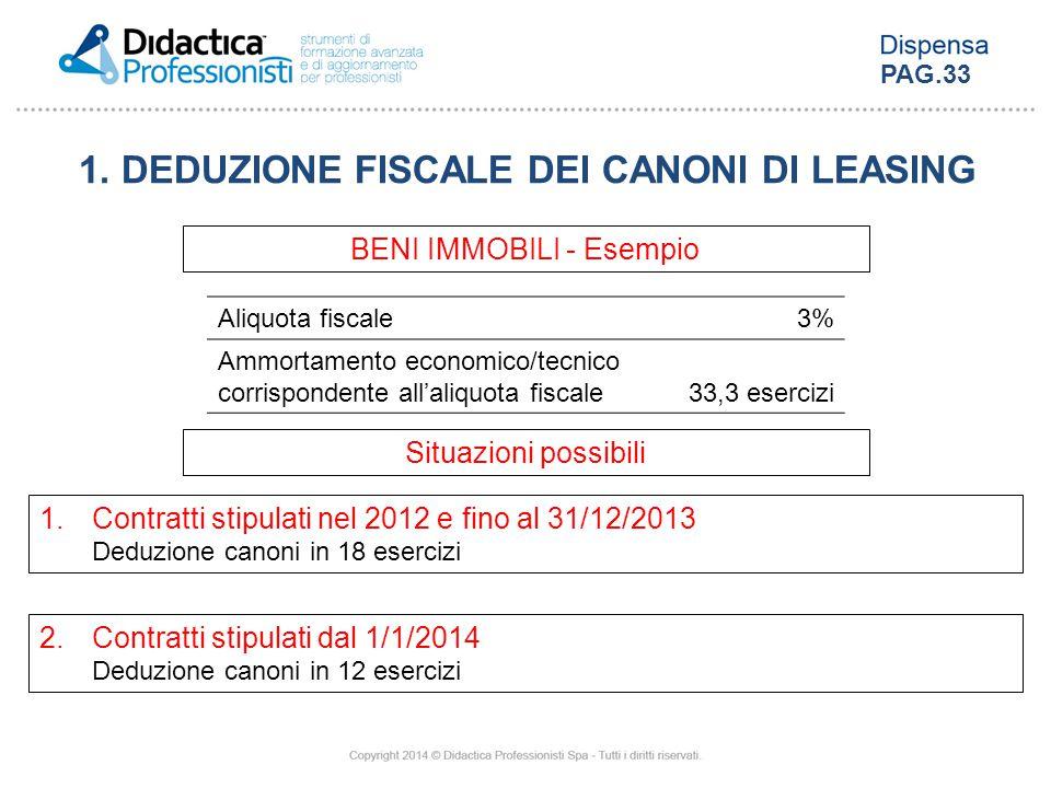 1. DEDUZIONE FISCALE DEI CANONI DI LEASING BENI IMMOBILI - Esempio Aliquota fiscale3% Ammortamento economico/tecnico corrispondente all'aliquota fisca