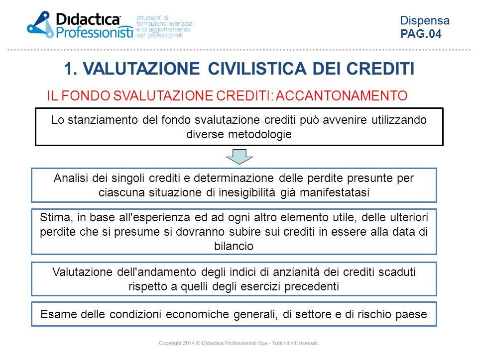 Lo stanziamento del fondo svalutazione crediti può avvenire utilizzando diverse metodologie Analisi dei singoli crediti e determinazione delle perdite