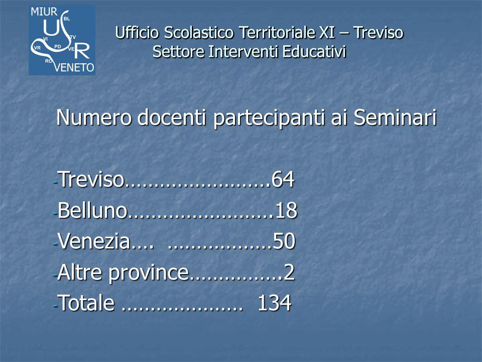 Ufficio Scolastico Territoriale XI – Treviso Settore Interventi Educativi Ufficio Scolastico Territoriale XI – Treviso Settore Interventi Educativi Nu