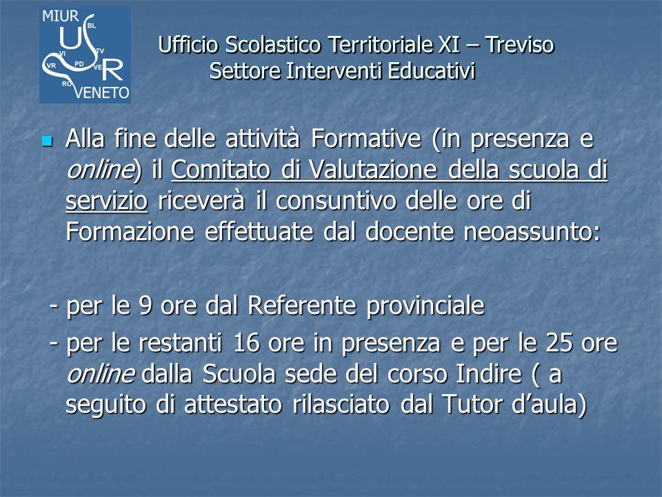 Ufficio Scolastico Territoriale XI – Treviso Settore Interventi Educativi Ufficio Scolastico Territoriale XI – Treviso Settore Interventi Educativi Al