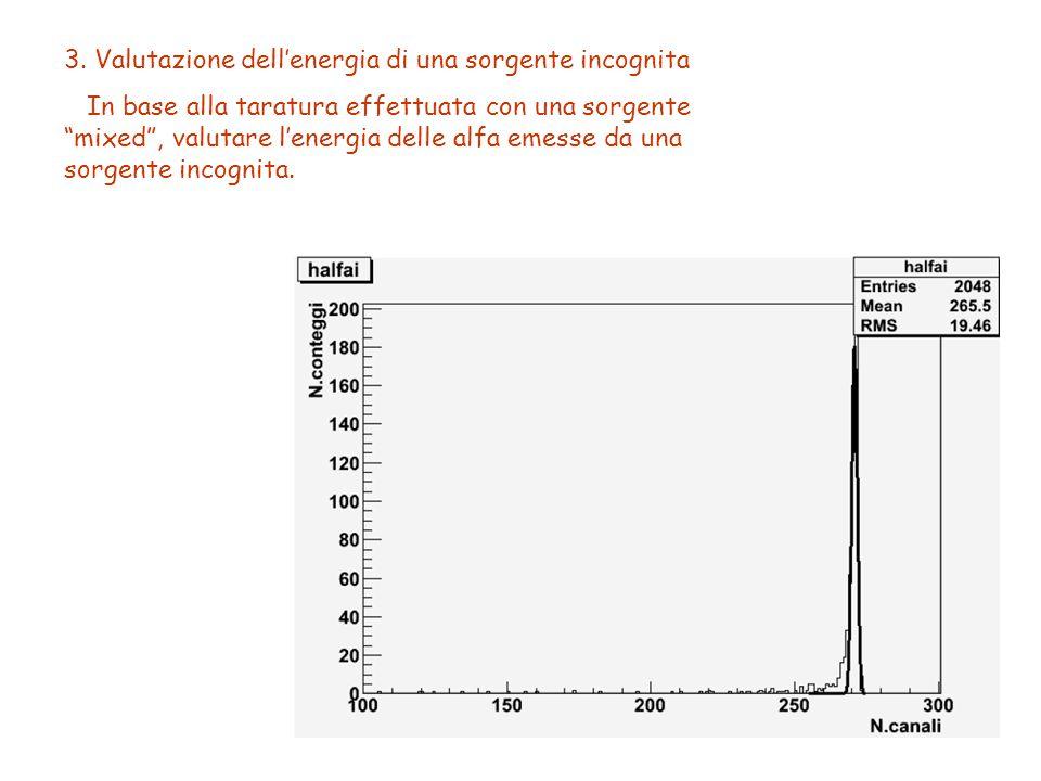 """3. Valutazione dell'energia di una sorgente incognita In base alla taratura effettuata con una sorgente """"mixed"""", valutare l'energia delle alfa emesse"""