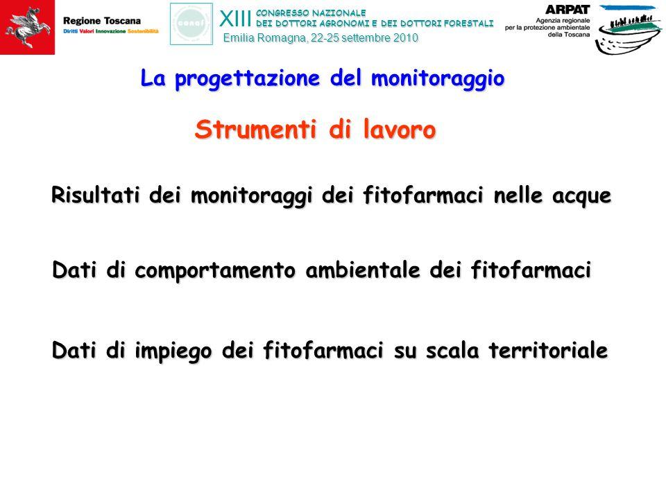 CONGRESSO NAZIONALE DEI DOTTORI AGRONOMI E DEI DOTTORI FORESTALI XIII Emilia Romagna, 22-25 settembre 2010 Risultati dei monitoraggi dei fitofarmaci n
