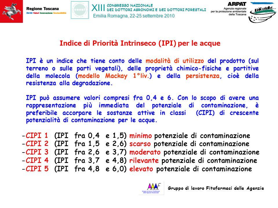 CONGRESSO NAZIONALE DEI DOTTORI AGRONOMI E DEI DOTTORI FORESTALI XIII Emilia Romagna, 22-25 settembre 2010 Indice di Priorità Intrinseco (IPI) per le