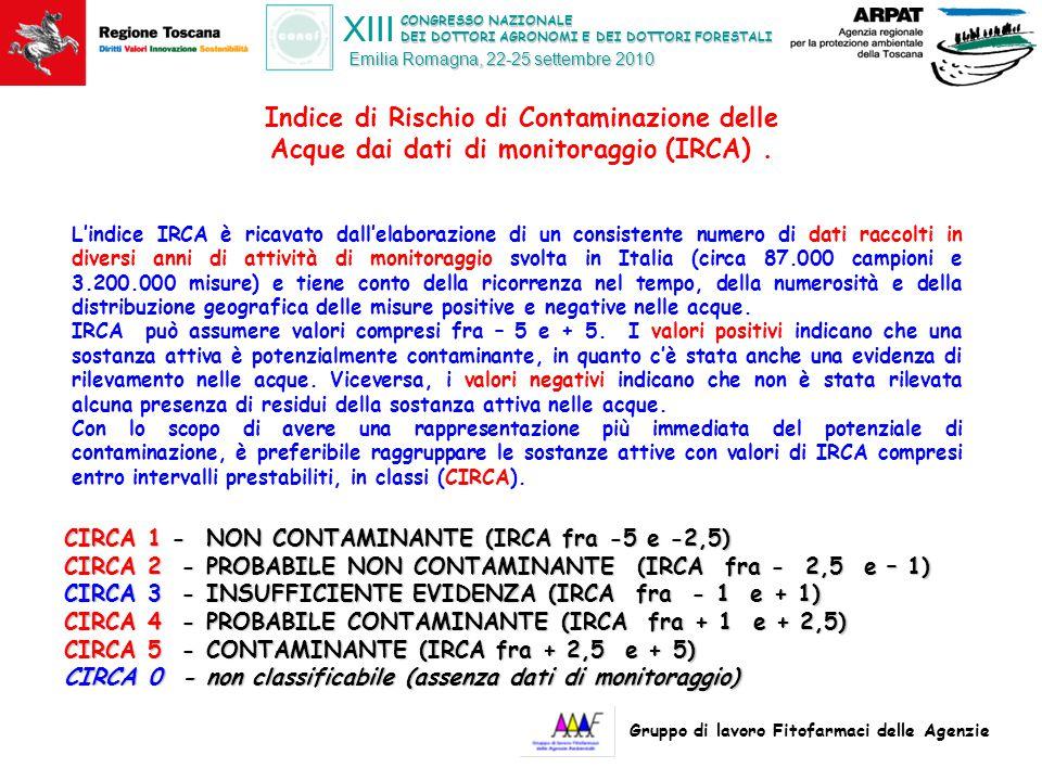 CONGRESSO NAZIONALE DEI DOTTORI AGRONOMI E DEI DOTTORI FORESTALI XIII Emilia Romagna, 22-25 settembre 2010 Indice di Rischio di Contaminazione delle A