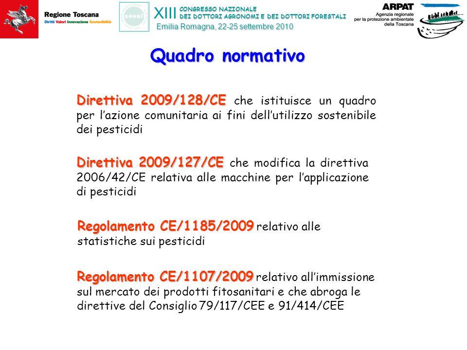 CONGRESSO NAZIONALE DEI DOTTORI AGRONOMI E DEI DOTTORI FORESTALI XIII Emilia Romagna, 22-25 settembre 2010 Direttiva 2009/128/CE Direttiva 2009/128/CE che istituisce un quadro per l'azione comunitaria ai fini dell'utilizzo sostenibile dei pesticidi Articolo 11 Misure specifiche per la tutela dell'ambiente acquatico e dell' acqua potabile Gli Stati membri assicurano che siano adottate misure appropriate per tutelare l'ambiente acquatico e le fonti di approvvigionamento delle acque potabili dall'impatto dei pesticidi.