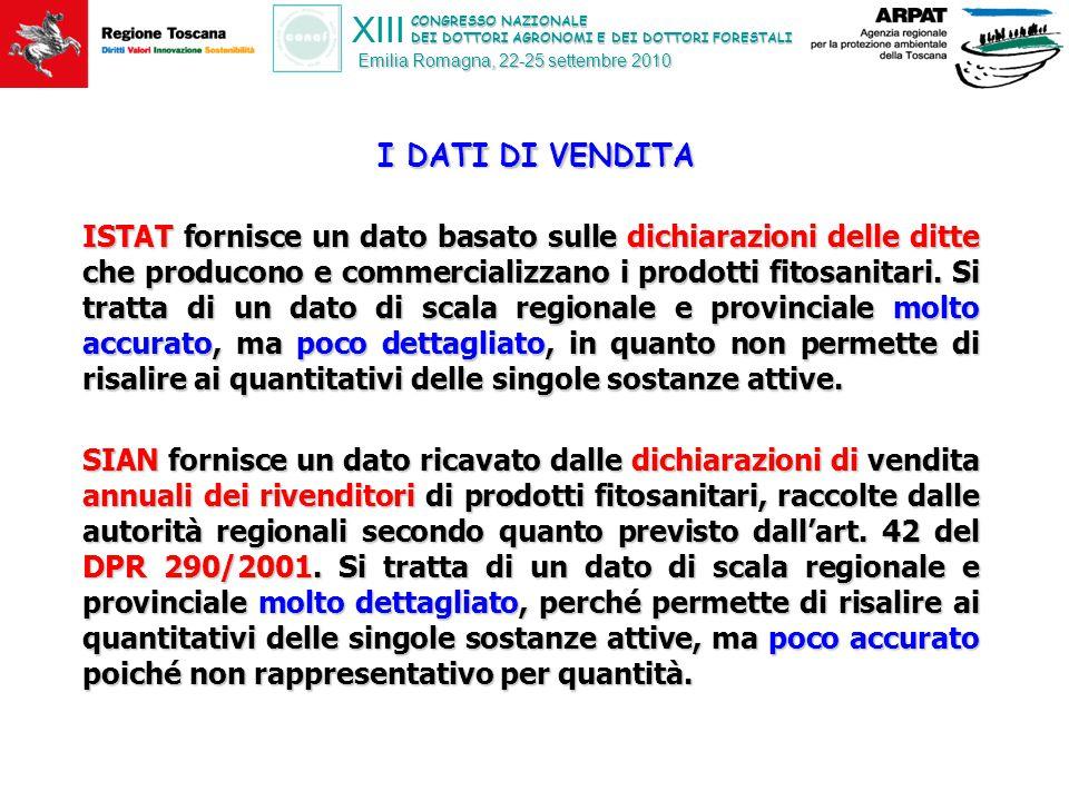 CONGRESSO NAZIONALE DEI DOTTORI AGRONOMI E DEI DOTTORI FORESTALI XIII Emilia Romagna, 22-25 settembre 2010 ISTAT fornisce un dato basato sulle dichiar