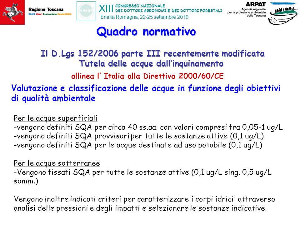 CONGRESSO NAZIONALE DEI DOTTORI AGRONOMI E DEI DOTTORI FORESTALI XIII Emilia Romagna, 22-25 settembre 2010 Il D.Lgs 152/2006 parte III recentemente mo