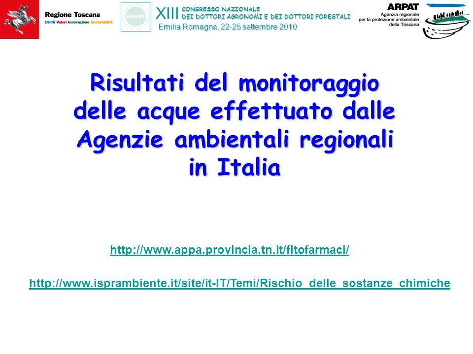 CONGRESSO NAZIONALE DEI DOTTORI AGRONOMI E DEI DOTTORI FORESTALI XIII Emilia Romagna, 22-25 settembre 2010 Indice di Priorità Intrinseco (IPI) per le acque -CIPI 1 (IPI fra 0,4 e 1,5) minimo potenziale di contaminazione -CIPI 2 (IPI fra 1,5 e 2,6) scarso potenziale di contaminazione -CIPI 3 (IPI fra 2,6 e 3,7) moderato potenziale di contaminazione -CIPI 4 (IPI fra 3,7 e 4,8) rilevante potenziale di contaminazione -CIPI 5 (IPI fra 4,8 e 6,0) elevato potenziale di contaminazione IPI è un indice che tiene conto delle modalità di utilizzo del prodotto (sul terreno o sulle parti vegetali), delle proprietà chimico-fisiche e partitive della molecola (modello Mackay 1°liv.) e della persistenza, cioè della resistenza alla degradazione.