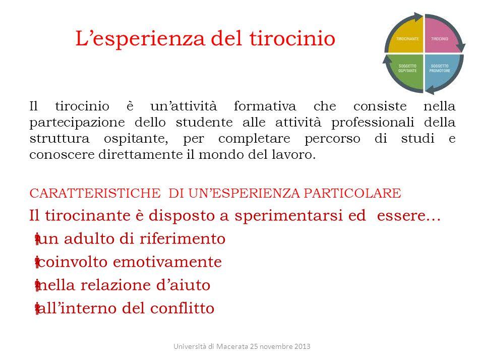 L'esperienza del tirocinio Università di Macerata 25 novembre 2013 Il tirocinio è un'attività formativa che consiste nella partecipazione dello studen