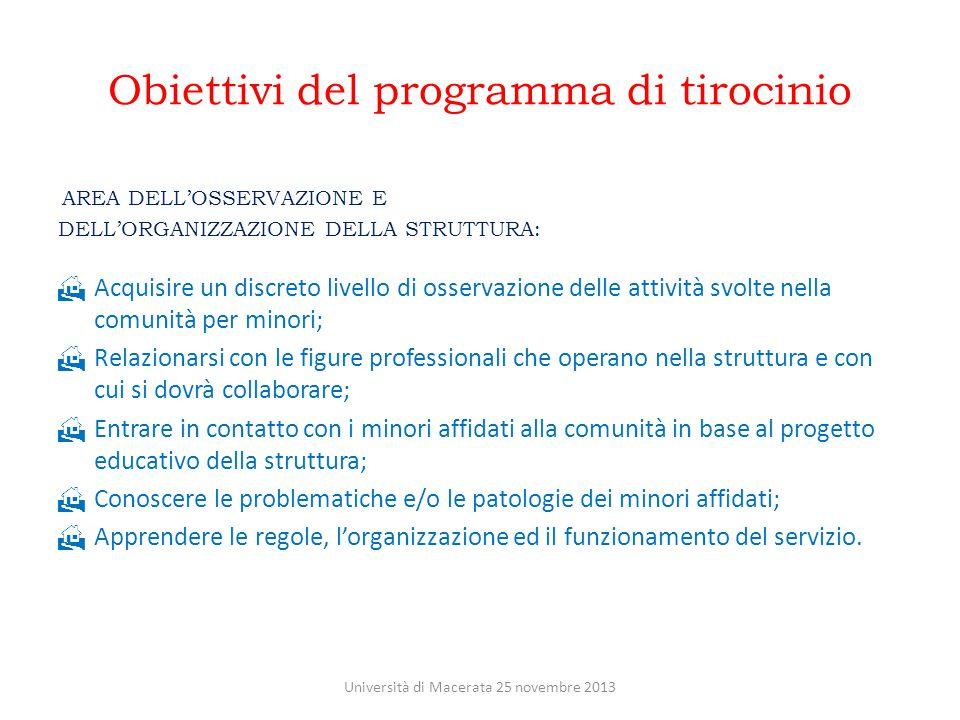 Obiettivi del programma di tirocinio AREA DELL'OSSERVAZIONE E DELL'ORGANIZZAZIONE DELLA STRUTTURA:  Acquisire un discreto livello di osservazione del