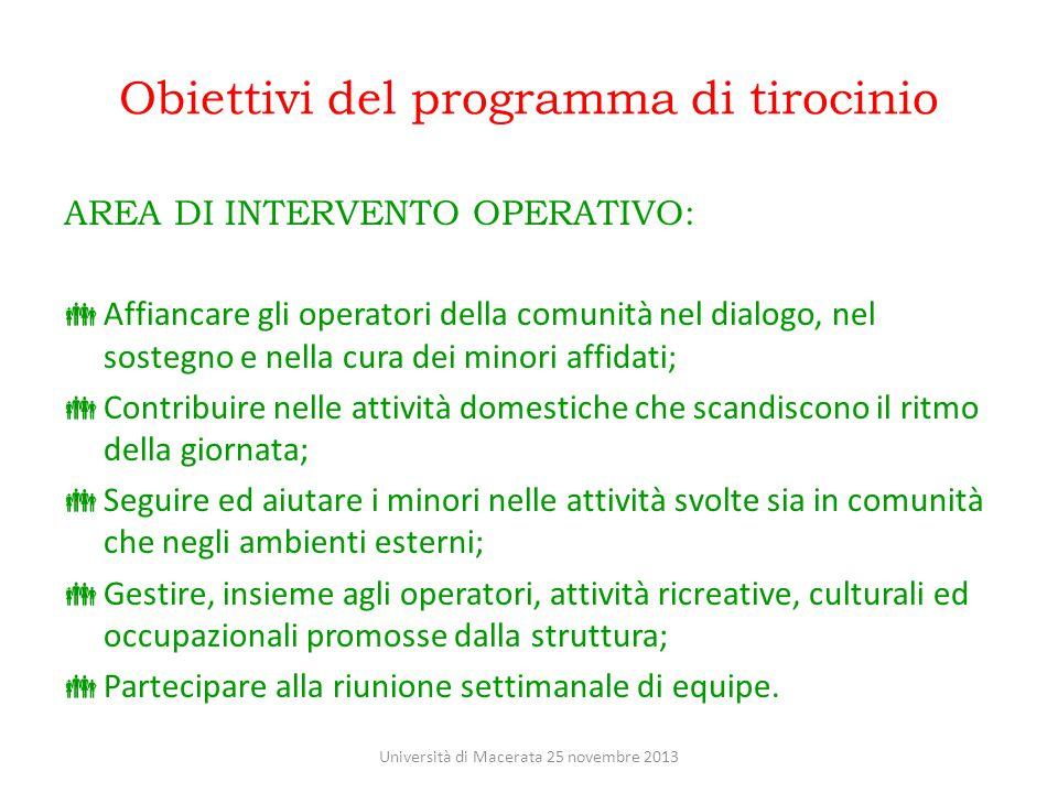 Obiettivi del programma di tirocinio AREA DI INTERVENTO OPERATIVO:  Affiancare gli operatori della comunità nel dialogo, nel sostegno e nella cura de
