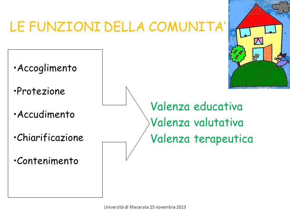 LE FUNZIONI DELLA COMUNITA' Valenza educativa Valenza valutativa Valenza terapeutica Accoglimento Protezione Accudimento Chiarificazione Contenimento Università di Macerata 25 novembre 2013