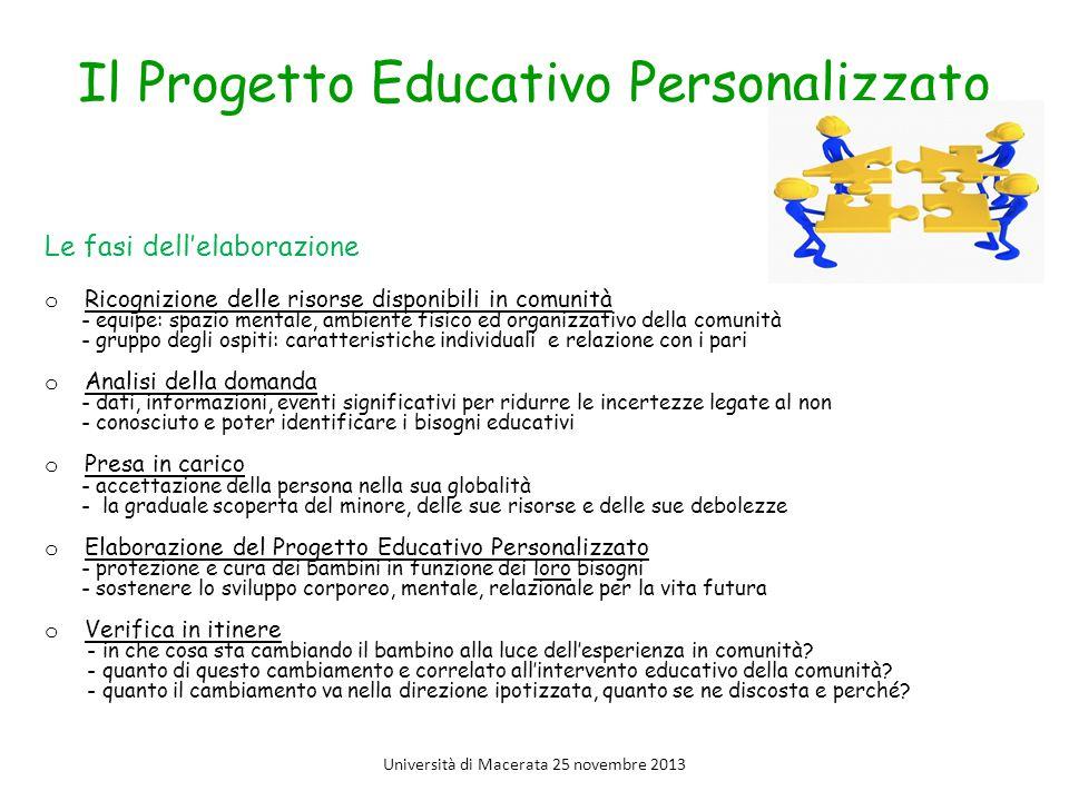 Il Progetto Educativo Personalizzato Le fasi dell'elaborazione o Ricognizione delle risorse disponibili in comunità - equipe: spazio mentale, ambiente