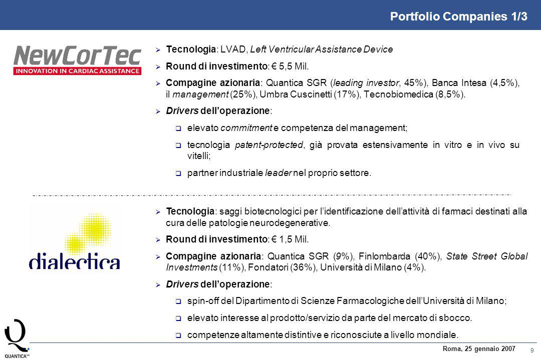 9 Roma, 25 gennaio 2007 Portfolio Companies 1/3  Tecnologia: LVAD, Left Ventricular Assistance Device  Round di investimento: € 5,5 Mil.  Compagine
