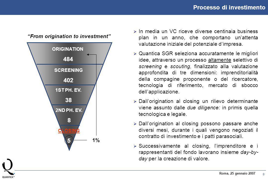 """8 Roma, 25 gennaio 2007 Processo di investimento """"From origination to investment""""  In media un VC riceve diverse centinaia business plan in un anno,"""