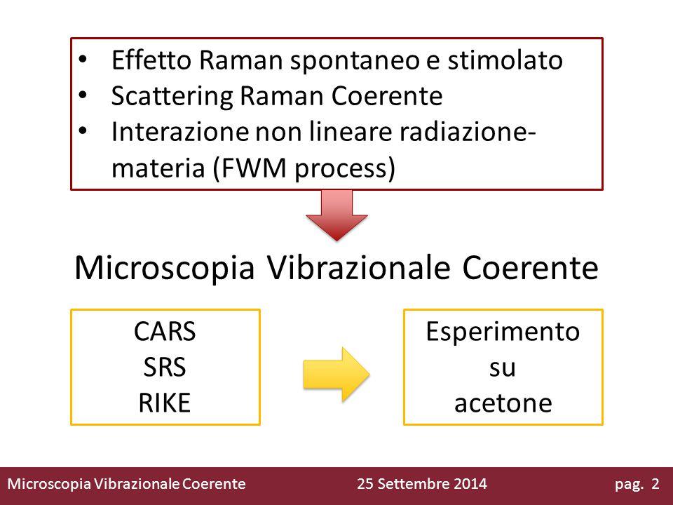 Microscopia Vibrazionale Coerente 25 Settembre 2014 pag. 2 Effetto Raman spontaneo e stimolato Scattering Raman Coerente Interazione non lineare radia