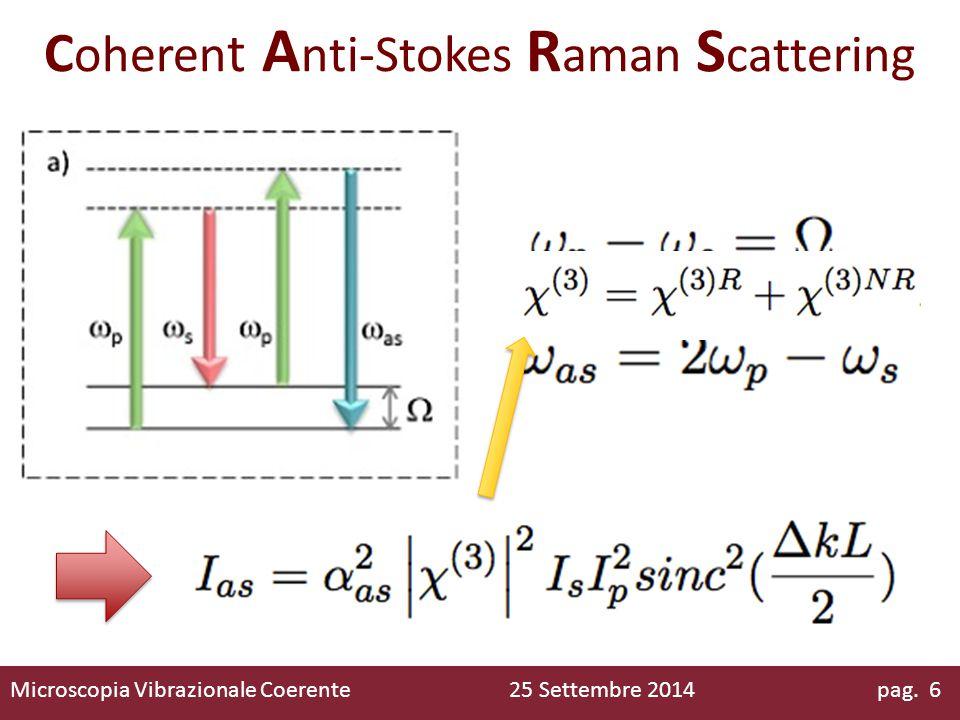 C oheren t A nti-Stokes R aman S cattering Microscopia Vibrazionale Coerente 25 Settembre 2014 pag. 6