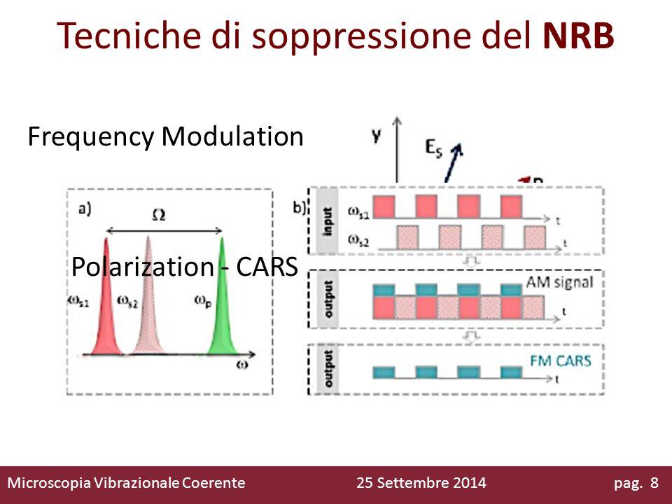 Tecniche di soppressione del NRB Frequency Modulation - CARS Polarization - CARS Microscopia Vibrazionale Coerente 25 Settembre 2014 pag. 8