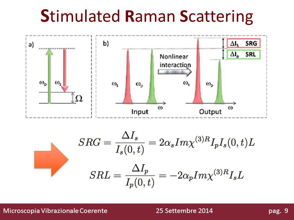 S timulated Raman Scattering Microscopia Vibrazionale Coerente 25 Settembre 2014 pag. 9