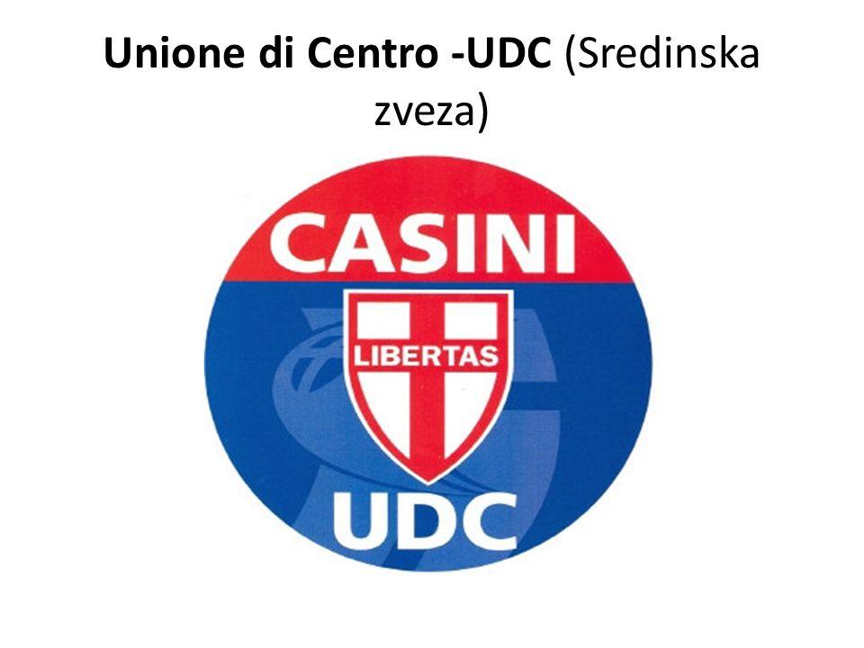Unione di Centro -UDC (Sredinska zveza)