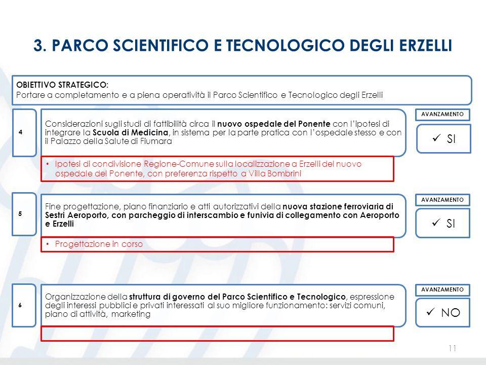 3. PARCO SCIENTIFICO E TECNOLOGICO DEGLI ERZELLI 11 OBIETTIVO STRATEGICO: Portare a completamento e a piena operatività il Parco Scientifico e Tecnolo