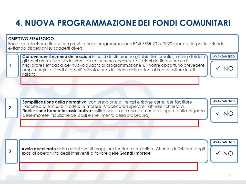 4. NUOVA PROGRAMMAZIONE DEI FONDI COMUNITARI 12 OBIETTIVO STRATEGICO: Focalizzare le risorse finanziarie previste nella programmazione POR FESR 2014-2