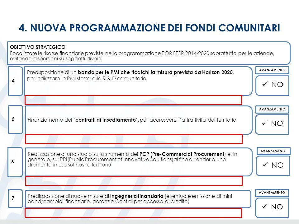 4. NUOVA PROGRAMMAZIONE DEI FONDI COMUNITARI 13 OBIETTIVO STRATEGICO: Focalizzare le risorse finanziarie previste nella programmazione POR FESR 2014-2