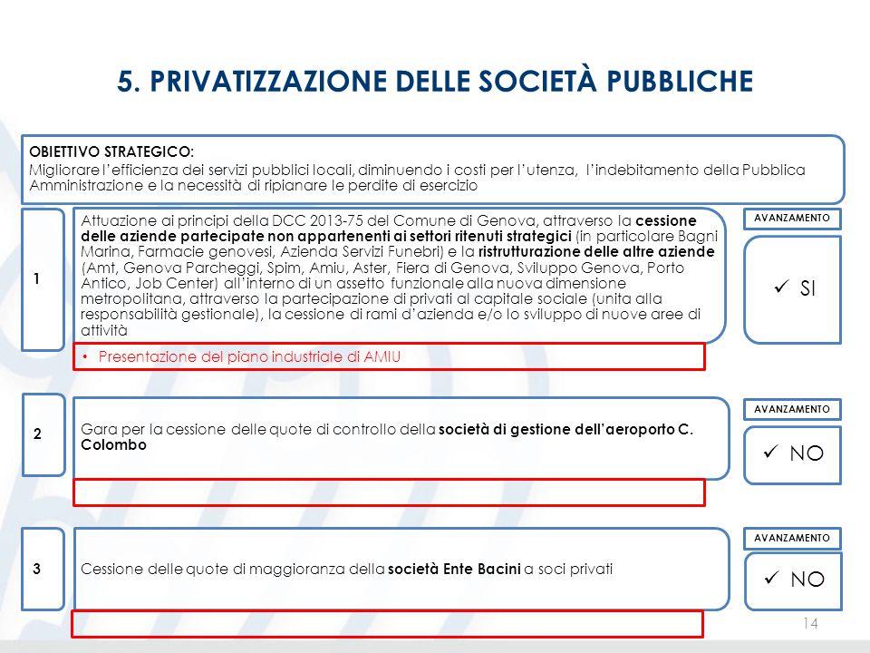 5. PRIVATIZZAZIONE DELLE SOCIETÀ PUBBLICHE 14 OBIETTIVO STRATEGICO: Migliorare l'efficienza dei servizi pubblici locali, diminuendo i costi per l'uten