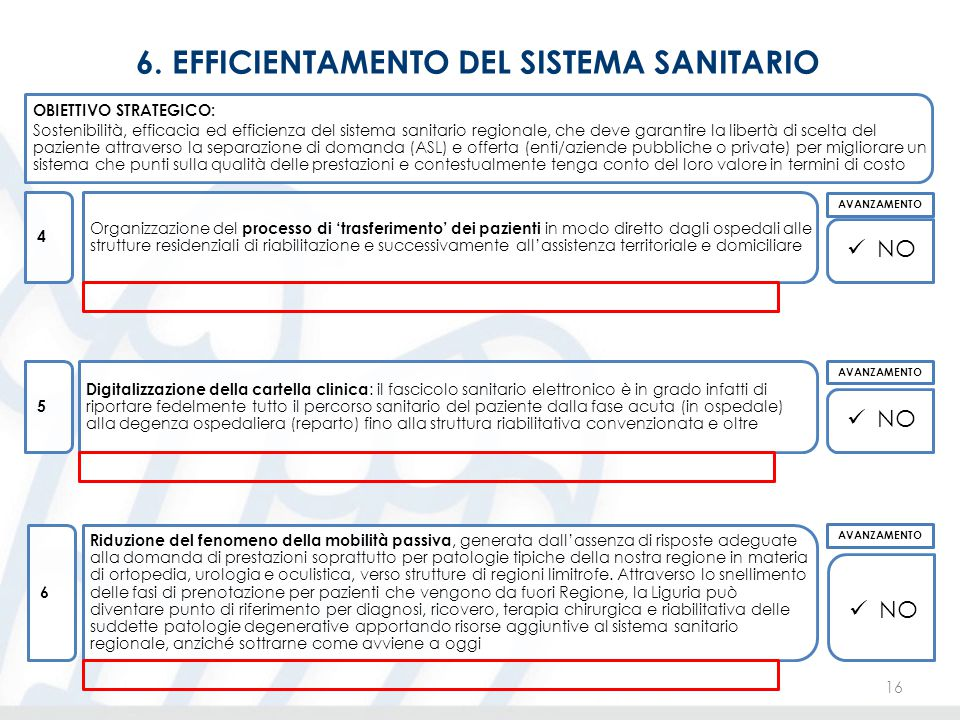 6. EFFICIENTAMENTO DEL SISTEMA SANITARIO 16 OBIETTIVO STRATEGICO: Sostenibilità, efficacia ed efficienza del sistema sanitario regionale, che deve gar