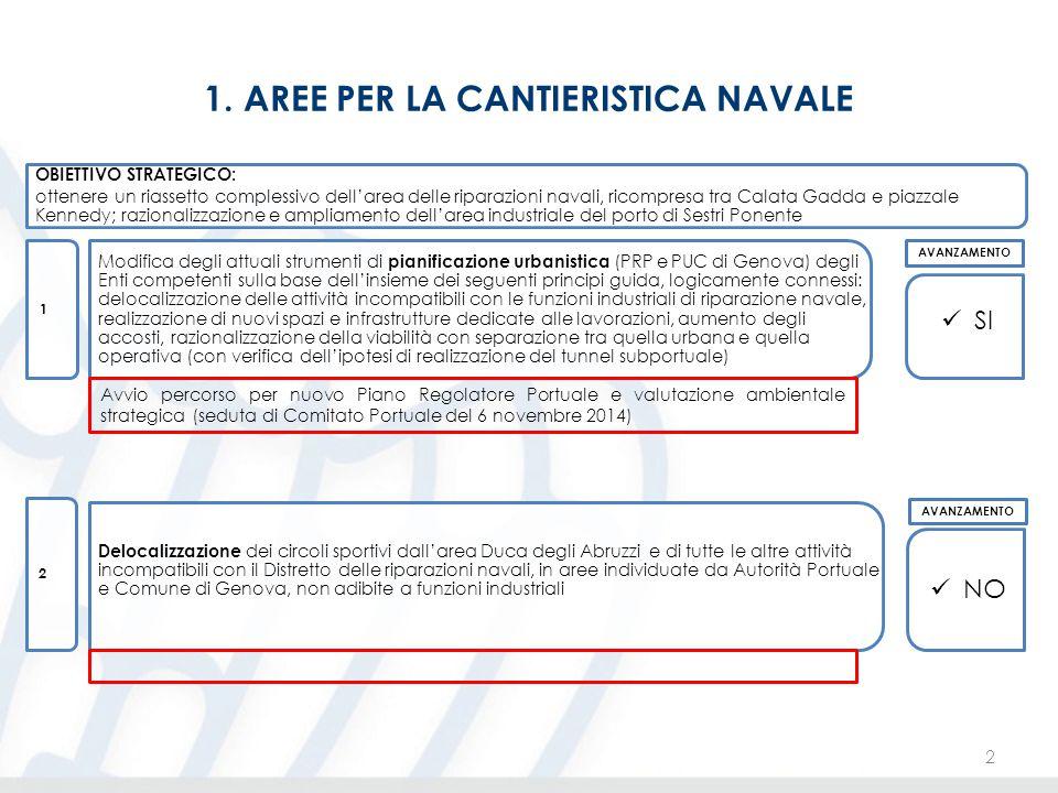 1. AREE PER LA CANTIERISTICA NAVALE 2 OBIETTIVO STRATEGICO: ottenere un riassetto complessivo dell'area delle riparazioni navali, ricompresa tra Calat