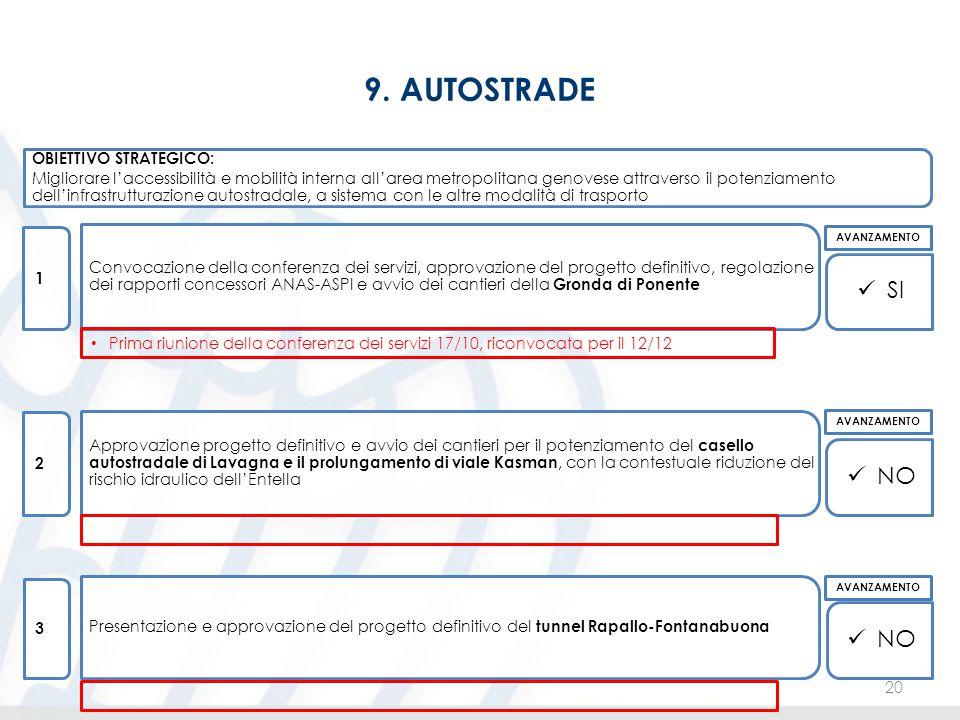 9. AUTOSTRADE 20 OBIETTIVO STRATEGICO: Migliorare l'accessibilità e mobilità interna all'area metropolitana genovese attraverso il potenziamento dell'