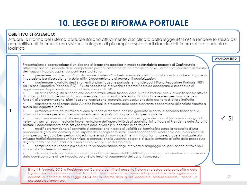 10. LEGGE DI RIFORMA PORTUALE 21 OBIETTIVO STRATEGICO: Attuare la riforma del sistema portuale italiano attualmente disciplinato dalla legge 84/1994 e