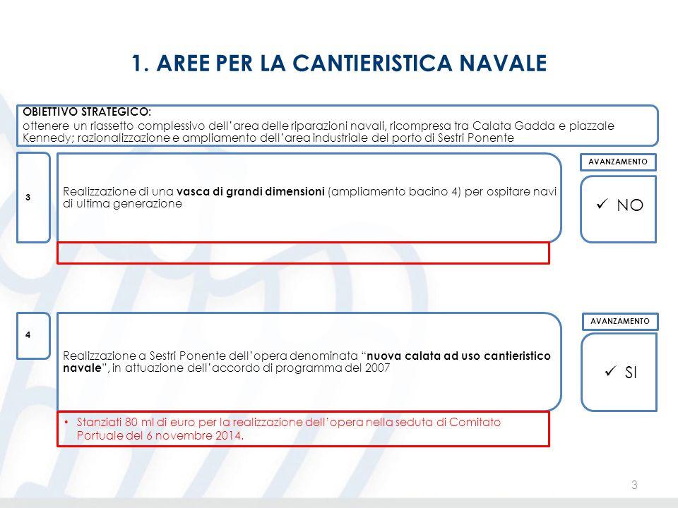 1. AREE PER LA CANTIERISTICA NAVALE 3 OBIETTIVO STRATEGICO: ottenere un riassetto complessivo dell'area delle riparazioni navali, ricompresa tra Calat