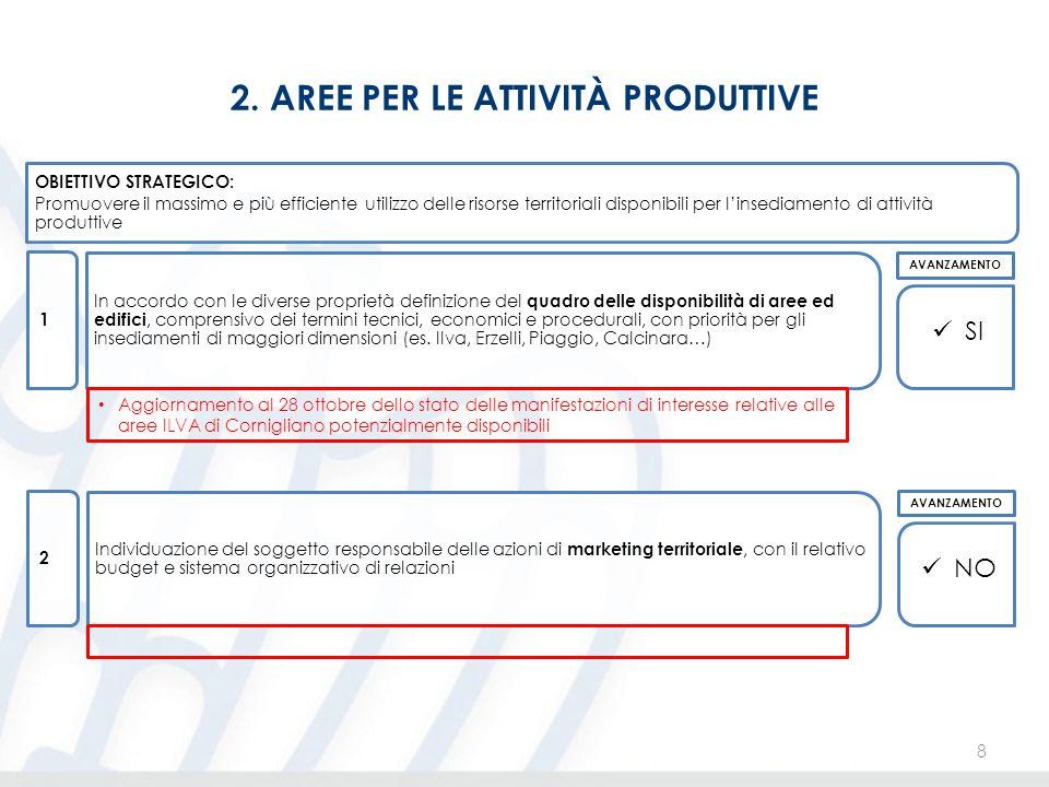 2. AREE PER LE ATTIVITÀ PRODUTTIVE 8 OBIETTIVO STRATEGICO: Promuovere il massimo e più efficiente utilizzo delle risorse territoriali disponibili per