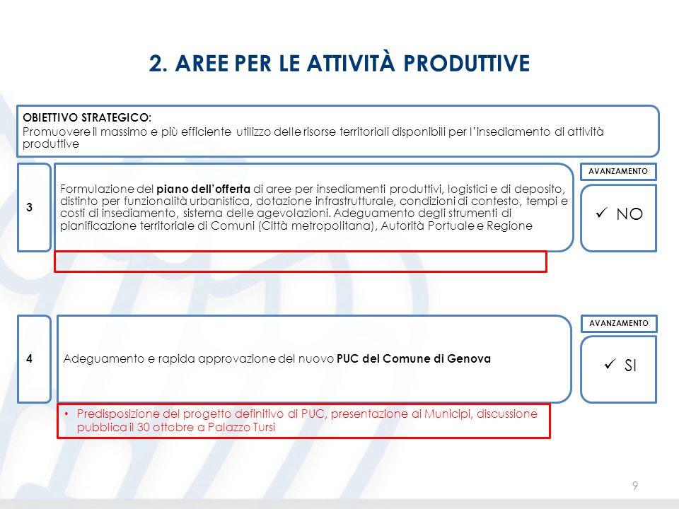 2. AREE PER LE ATTIVITÀ PRODUTTIVE 9 OBIETTIVO STRATEGICO: Promuovere il massimo e più efficiente utilizzo delle risorse territoriali disponibili per