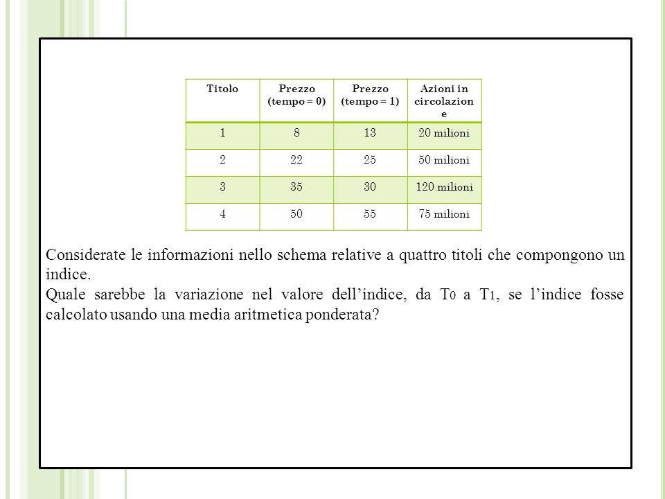 Considerate le informazioni nello schema relative a quattro titoli che compongono un indice.