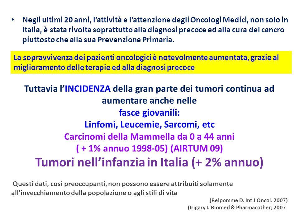 Negli ultimi 20 anni, l'attività e l'attenzione degli Oncologi Medici, non solo in Italia, è stata rivolta soprattutto alla diagnosi precoce ed alla cura del cancro piuttosto che alla sua Prevenzione Primaria.
