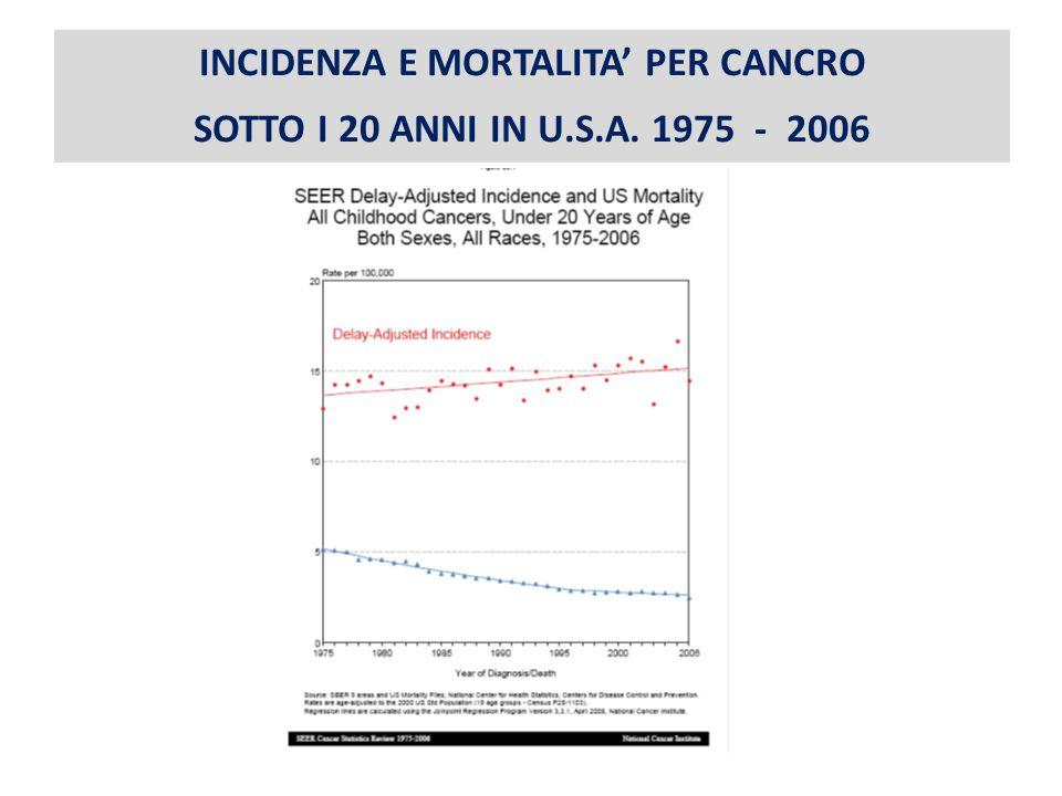 INCIDENZA E MORTALITA' PER CANCRO SOTTO I 20 ANNI IN U.S.A. 1975 - 2006