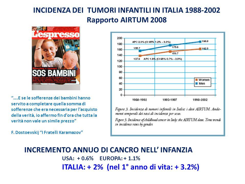 INCIDENZA DEI TUMORI INFANTILI IN ITALIA 1988-2002 Rapporto AIRTUM 2008 INCREMENTO ANNUO DI CANCRO NELL' INFANZIA USA: + 0.6% EUROPA: + 1.1% ITALIA: + 2% (nel 1° anno di vita: + 3.2%) ….E se le sofferenze dei bambini hanno servito a completare quella somma di sofferenze che era necessaria per l'acquisto della verità, io affermo fin d'ora che tutta la verità non vale un simile prezzo F.