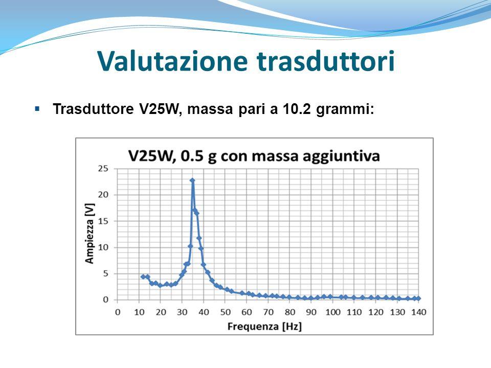 Valutazione trasduttori  Trasduttore V25W, massa pari a 10.2 grammi: