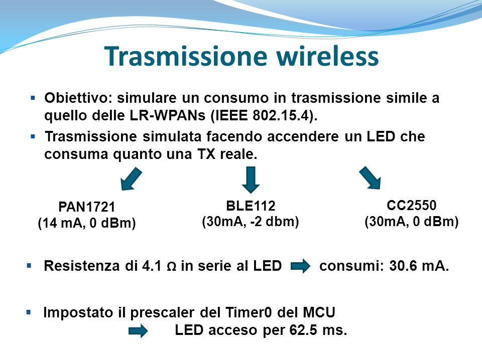 Trasmissione wireless  Obiettivo: simulare un consumo in trasmissione simile a quello delle LR-WPANs (IEEE 802.15.4).  Trasmissione simulata facendo