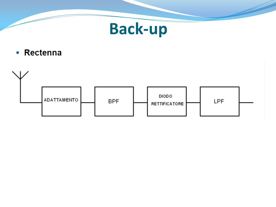 Back-up  Rectenna